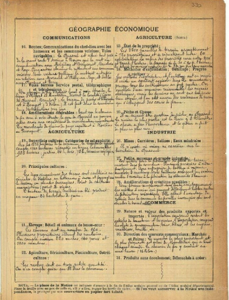 1898 notice géographique et historique Sans_t29