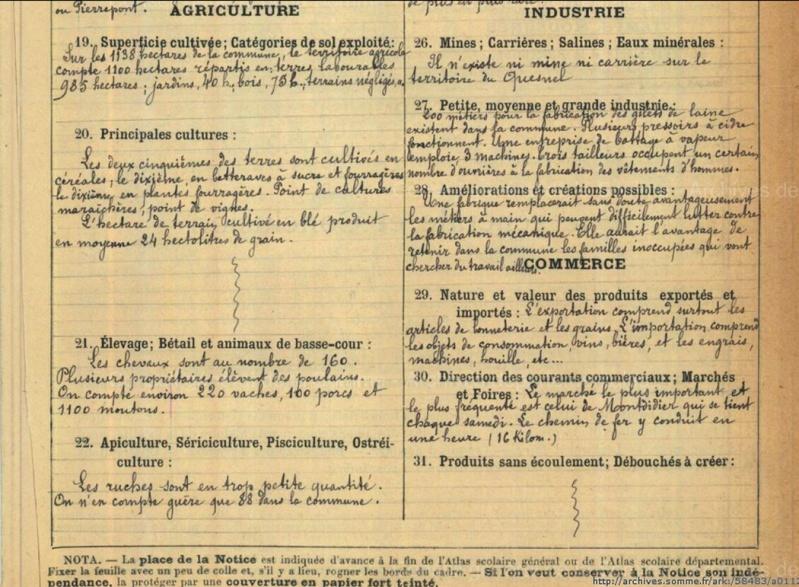 1898 notice géographique et historique Sans_t30