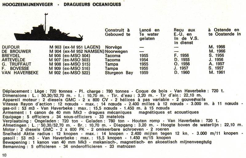 La Force Navale en 1971 N_flot29