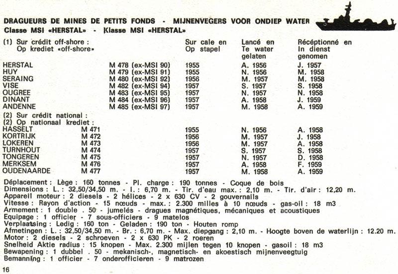 La Force Navale en 1971 N_flot43