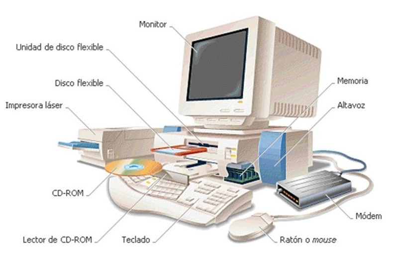 Hardware - sus componentes Compon10
