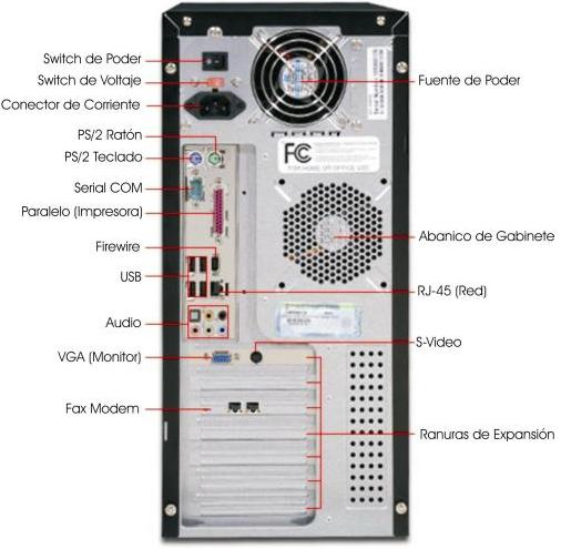 Hardware - sus componentes Diagra10