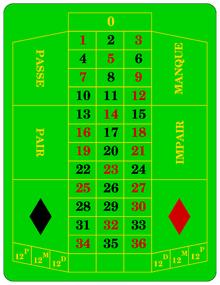 La roulette - Page 2 220px-10