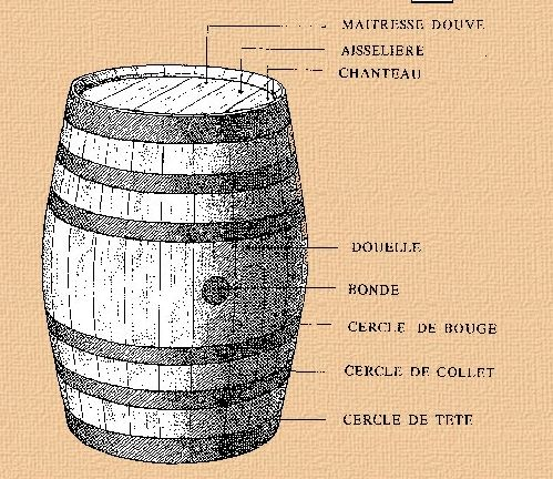 Le nom des bouteilles Captu178