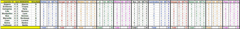 Championnat de L1 - Saison 2015 - 2016 - Page 28 Journy11