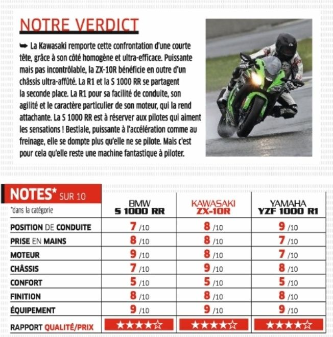 ZX10-R 2016 - Page 4 1210