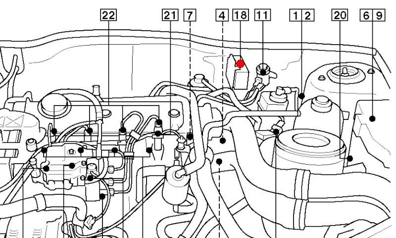 [ Renault Scénic 1.9 dti an 2000 ] Témoin de préchauffage se rallume après démarrage Voitie10