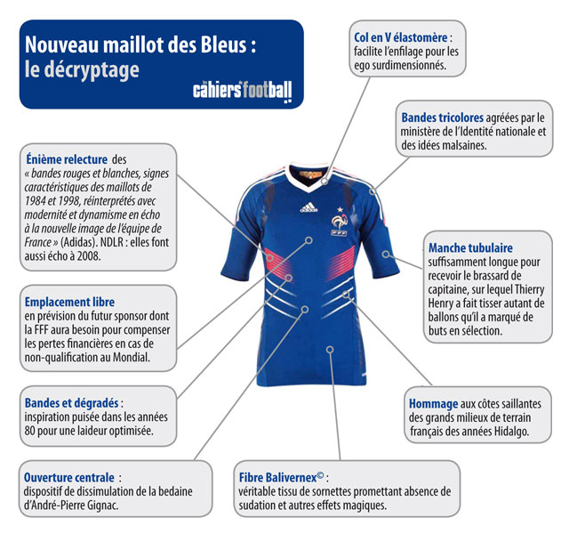 LES CAHIERS DU FOOTBALL... Maillo11