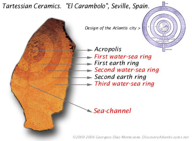 Exploración del océano y descubrimiento de tesoros SERA ATLANTIS?¿?¿?¿ Atlant10