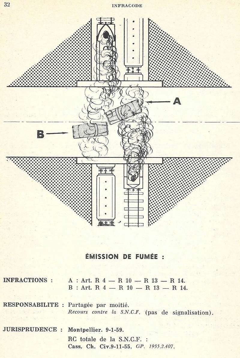 Infra code de 1961 - Jurisprudence Numyri11