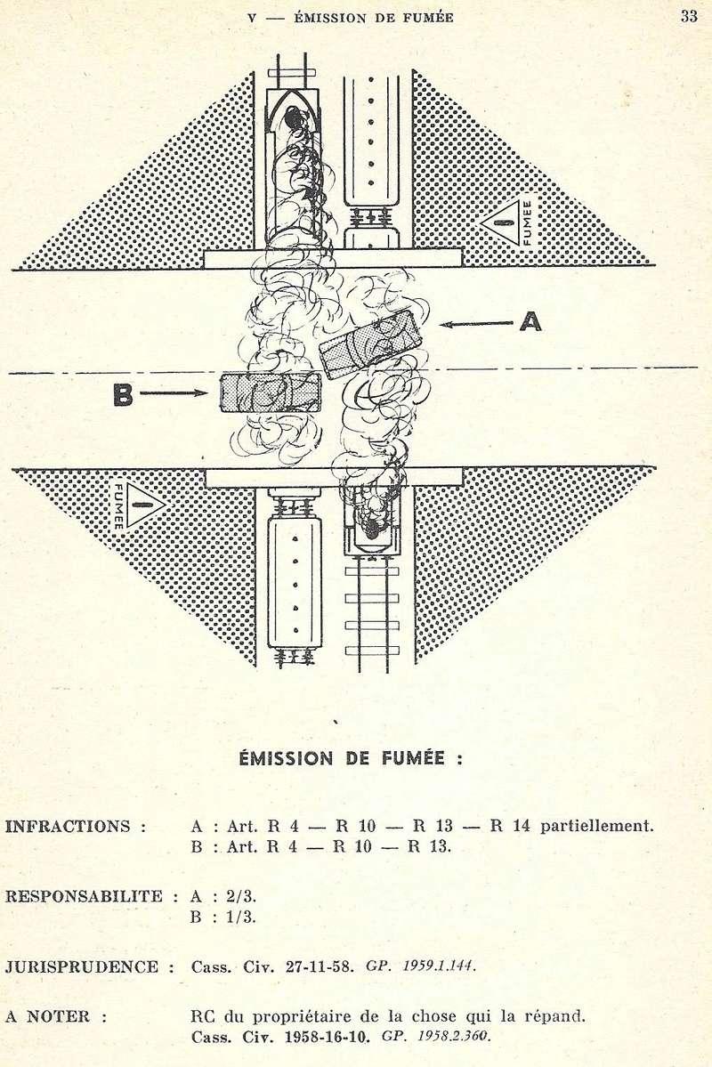 Infra code de 1961 - Jurisprudence Numyri13