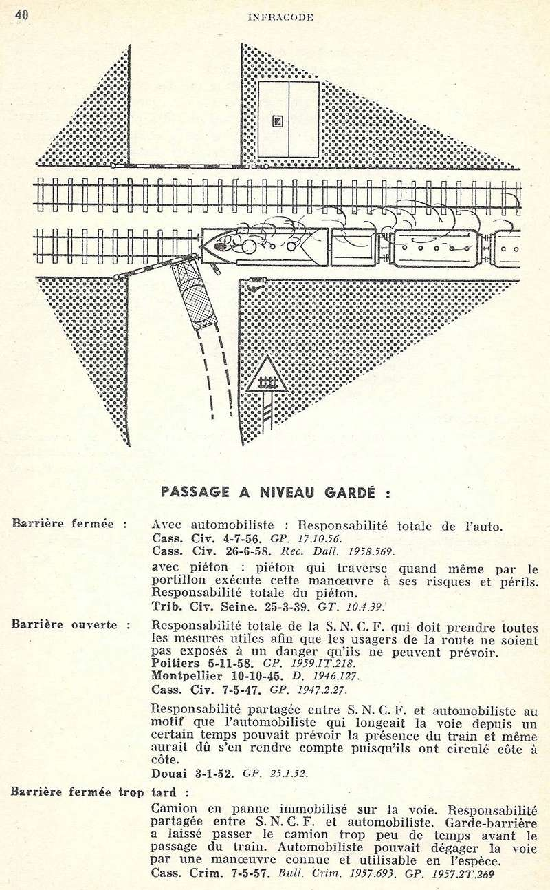 Infra code de 1961 - Jurisprudence Numyri15