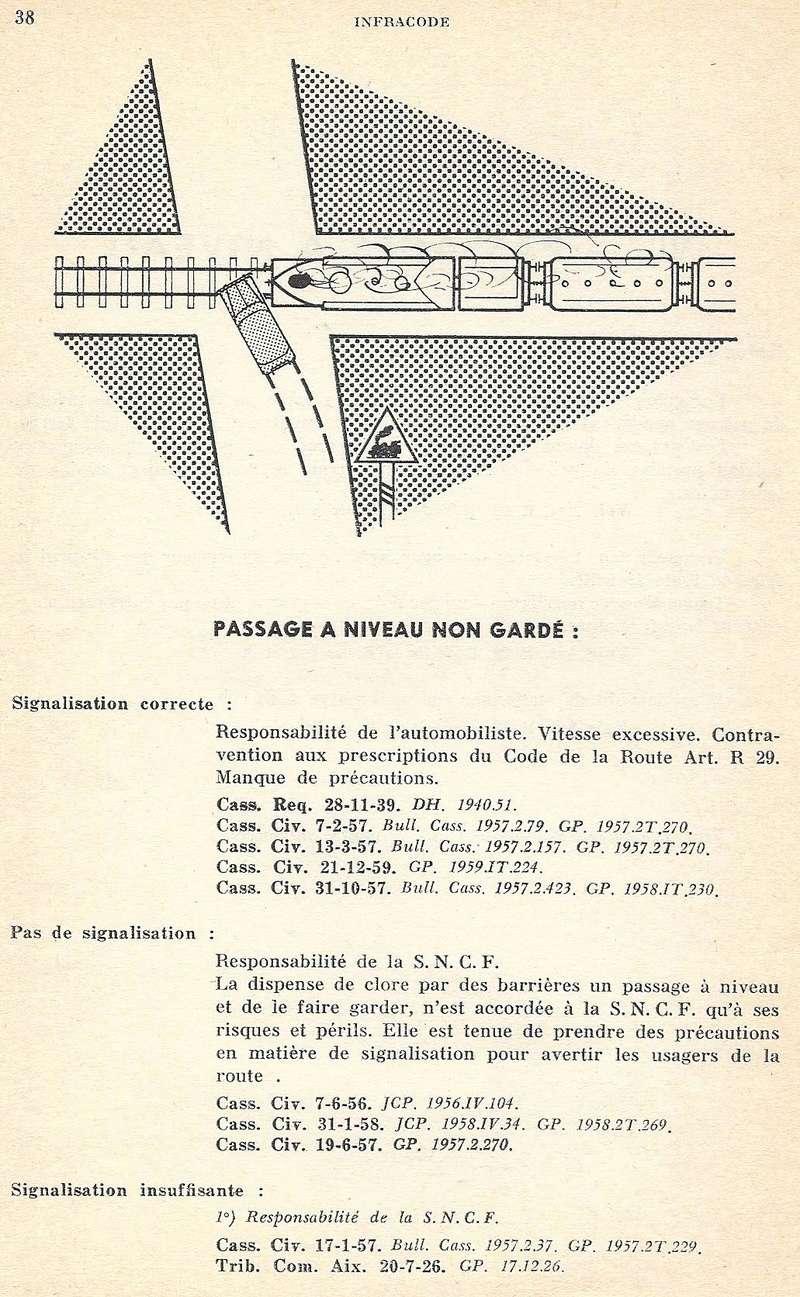 Infra code de 1961 - Jurisprudence Numyri18