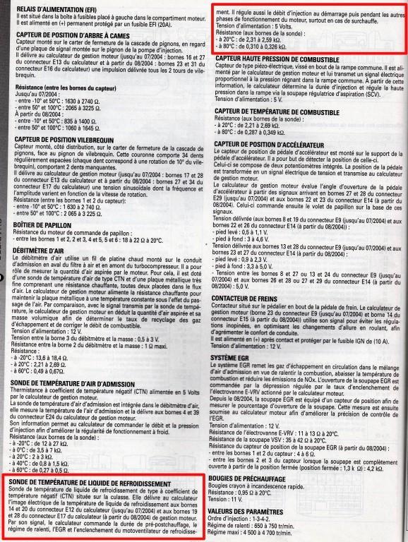 Moteur qui coupe au demarrage KDJ95 - Page 6 95-110