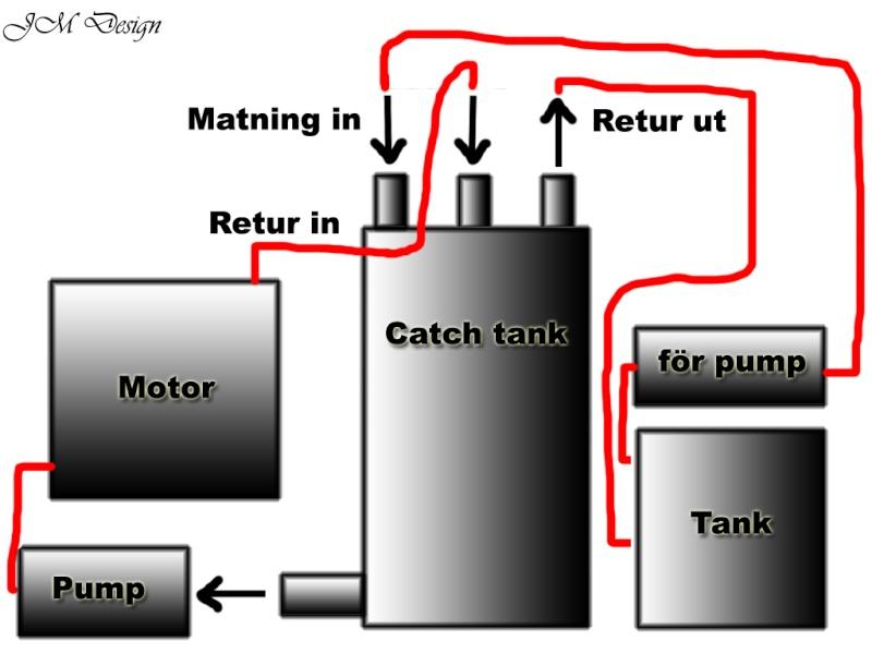 Bygga Catch tank för bensin Catch_11