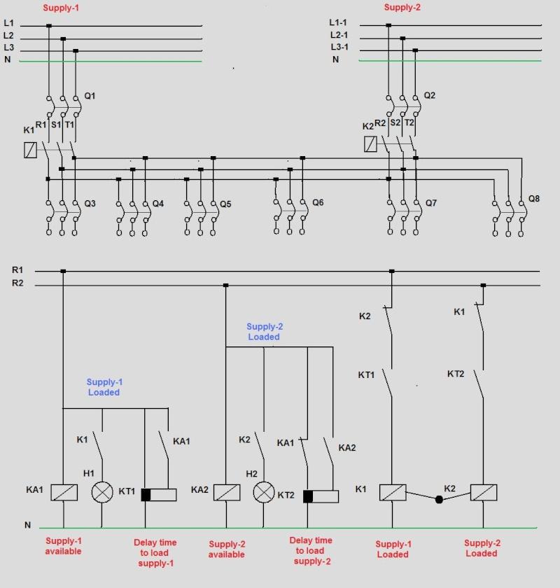 دائرة التحويل الاتوماتيكى بين مصدرين باور وكنترول   a t s Ats10