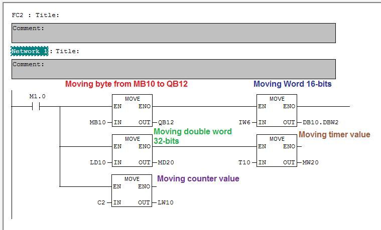 دورة تدريبية في البرمجة باستخدام LAD Diagram سيمنس S7-300/400 - صفحة 4 Move10
