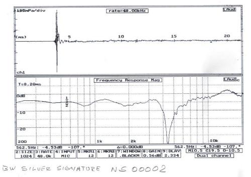 Inversão de polaridade Teste_12