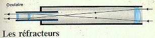 L'Astronomie - Page 3 Les_ra10