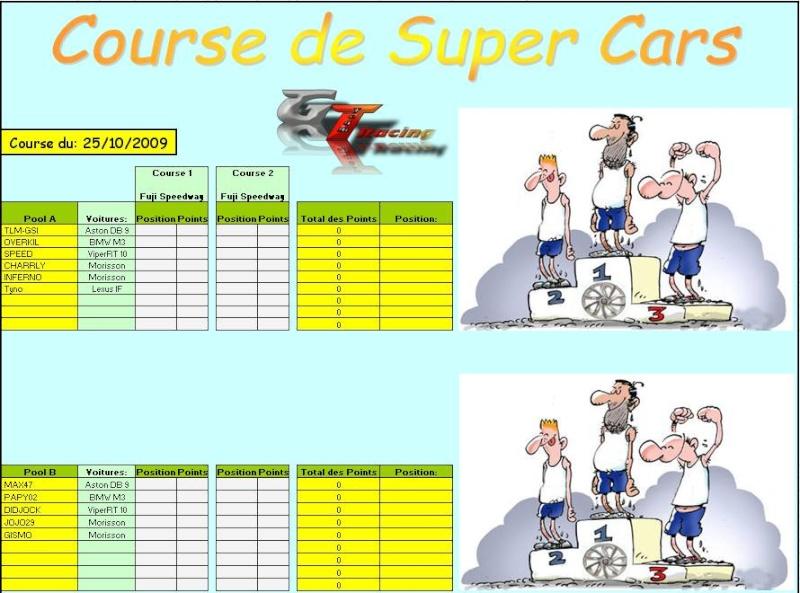 Super Cars Challenge inscriptions,déroulement (1ere manche 25/10) - Page 2 Tablea12