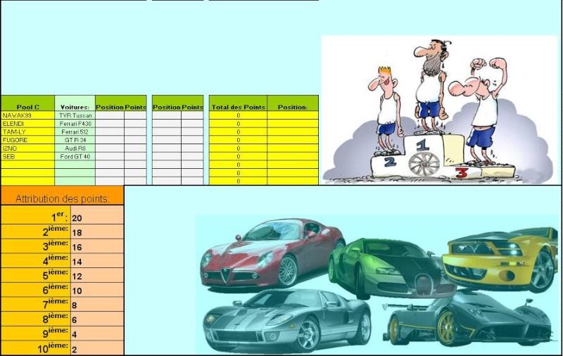 Super Cars Challenge inscriptions,déroulement (1ere manche 25/10) - Page 2 Tablea13