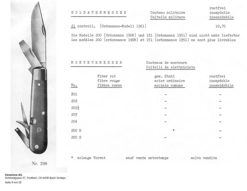 Le premier Couteau Soldat de Suisse inoxydable? 20010