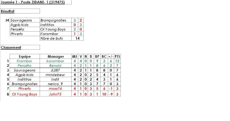 Poule 1 - Z.Zidane (319475) - Statistiques et Débriefings Zidane10