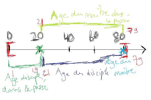 Encore plus d'énigmes pour passer le temps! - Page 15 Enigme11