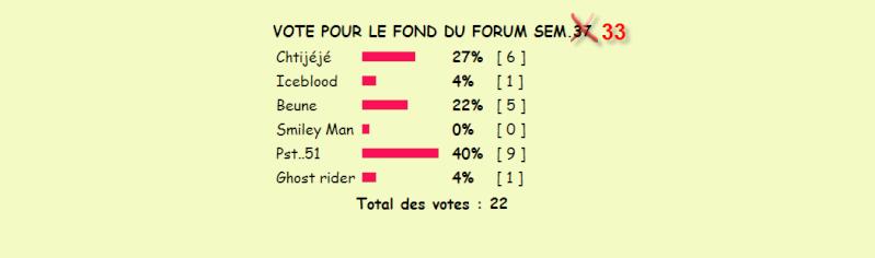 Vote fond de forum sem/33 Corect10