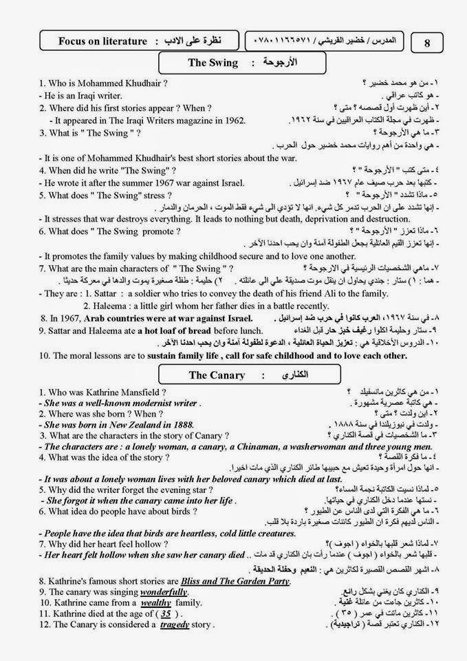 أهم مرشحات اللغة الانكليزية للسادس الاعدادى اعداد استاذ خضير القريشى  914