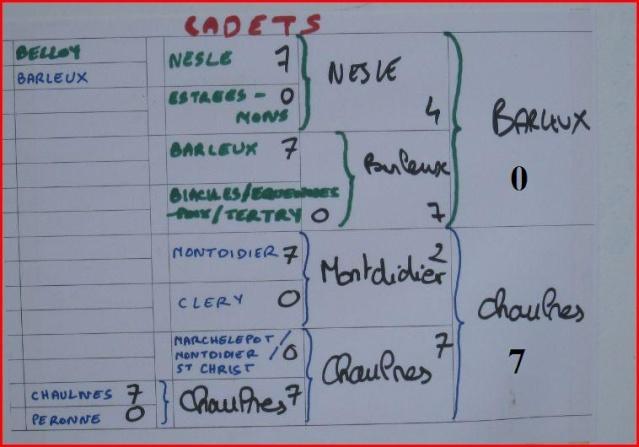 ARCHIVES (tournoi fédéral) Cadet10
