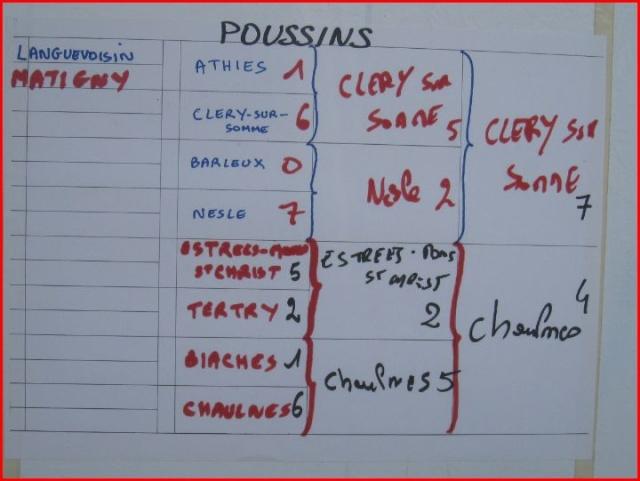 ARCHIVES (tournoi fédéral) Poussi10