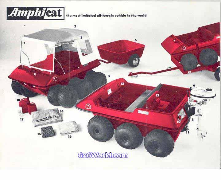 N°256 AMPHIBIE ( AMPHICAT )  Amphib10