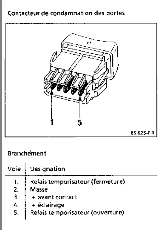 help : recherche schéma électrique centralisation de renault 25 Image13