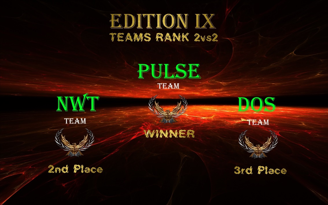 General - TEAMS FINAL RANKING and PODIUM Result13