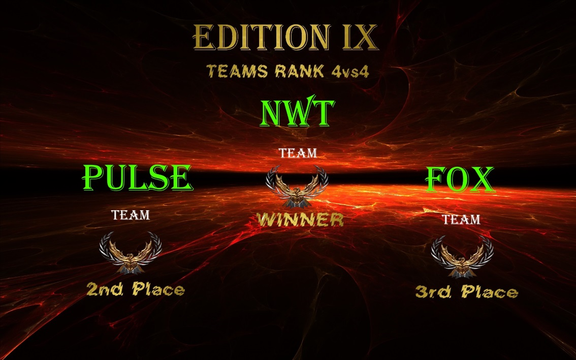 General - TEAMS FINAL RANKING and PODIUM Result17