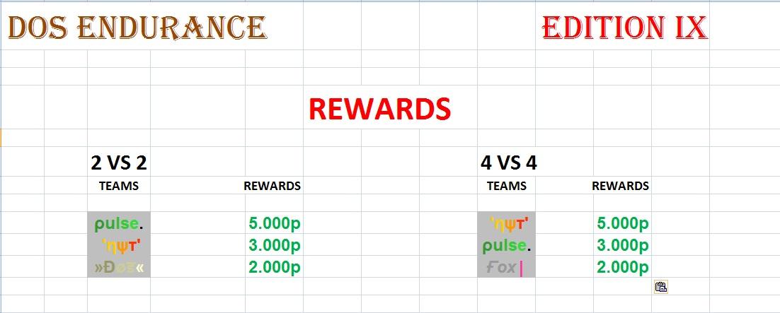 REWARDS, Congrats, and THANKS Reward10