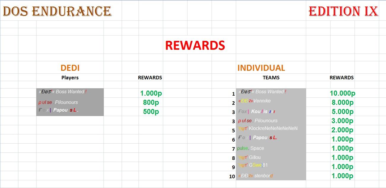 REWARDS, Congrats, and THANKS Reward11