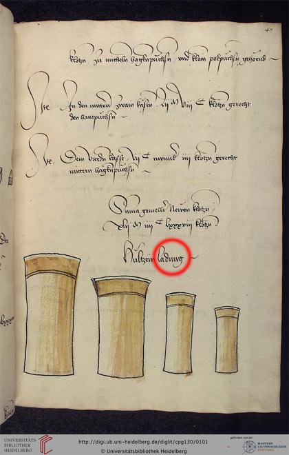 dosettes en bois pour la poudre des arquebusiers 148510