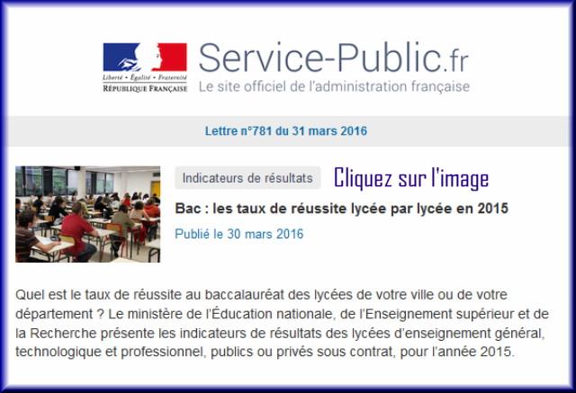 La lettre N° 781 de Service Public pour 31 Mars  2016 78110