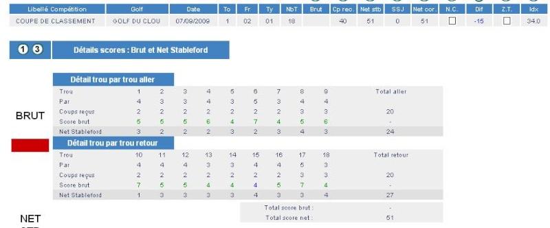 Alex - Objectifs 2009 Score10