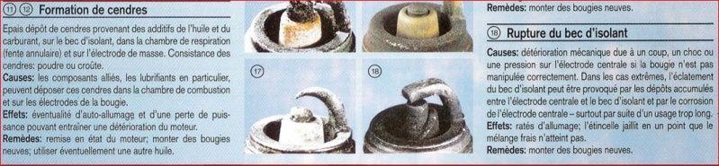 Quelle Bougie pour Moteur 5HP - Page 2 Bougie10