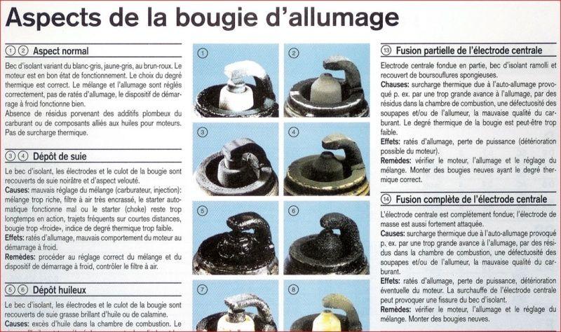 Quelle Bougie pour Moteur 5HP - Page 2 Bougie13