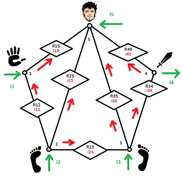 Энергетическая система человека. Человек-адаптер. Oeazi_10