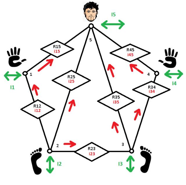 Энергетическая система человека. Человек-адаптер. Ye_ioe11