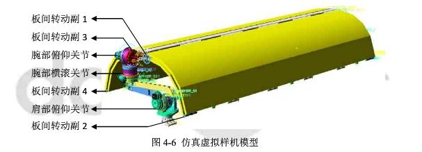 """Avion Spatial """"Ao Tian 1"""" Milita40"""