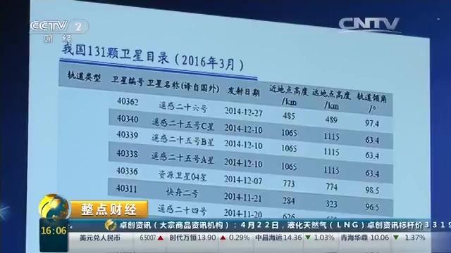 Lancement CZ-2D | YG-30 à JSLC - le 15 Mai 2016 - [Succès]  Milita45