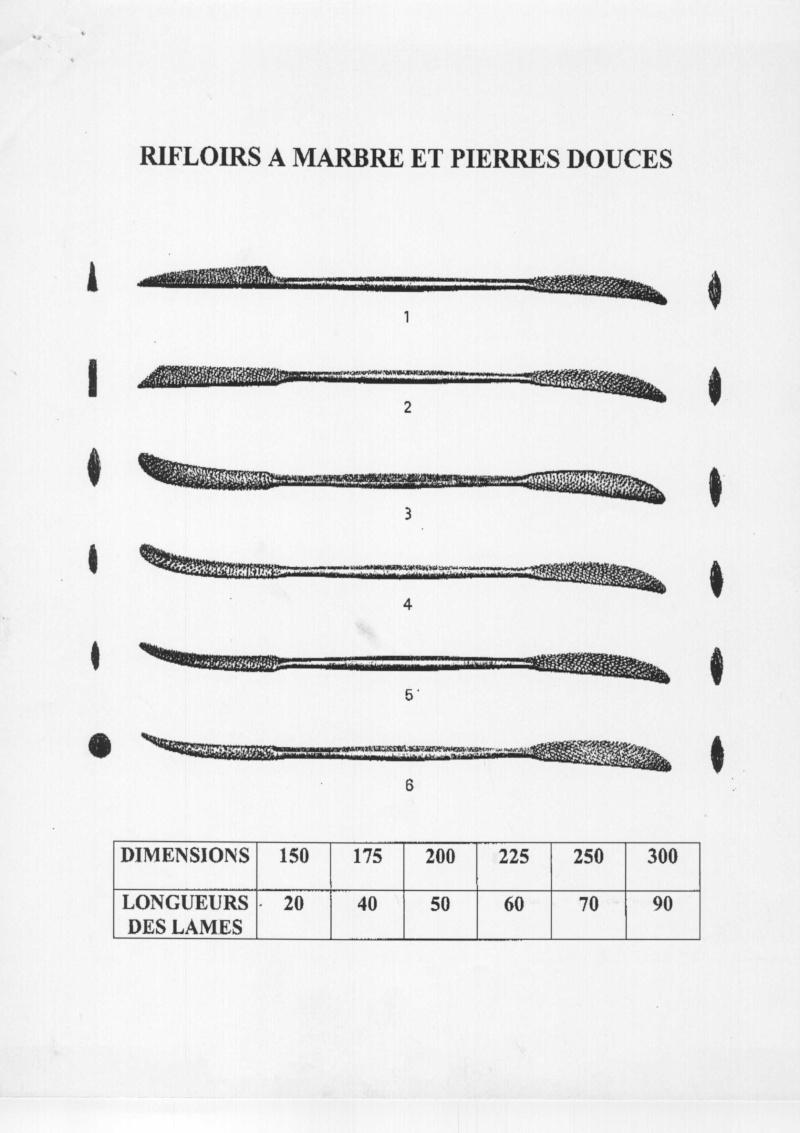 piquage a la main des râpes et rifloirs - Page 2 Rifloi12