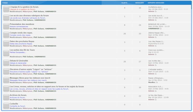 Les accès aux diverses rubriques du forum. X110