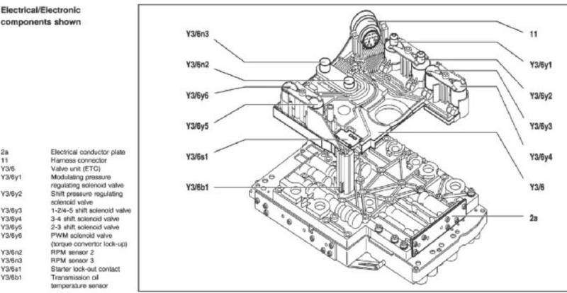 (W163): Câmbio/transmissão/marcha - possíveis problemas/soluções Placa_10